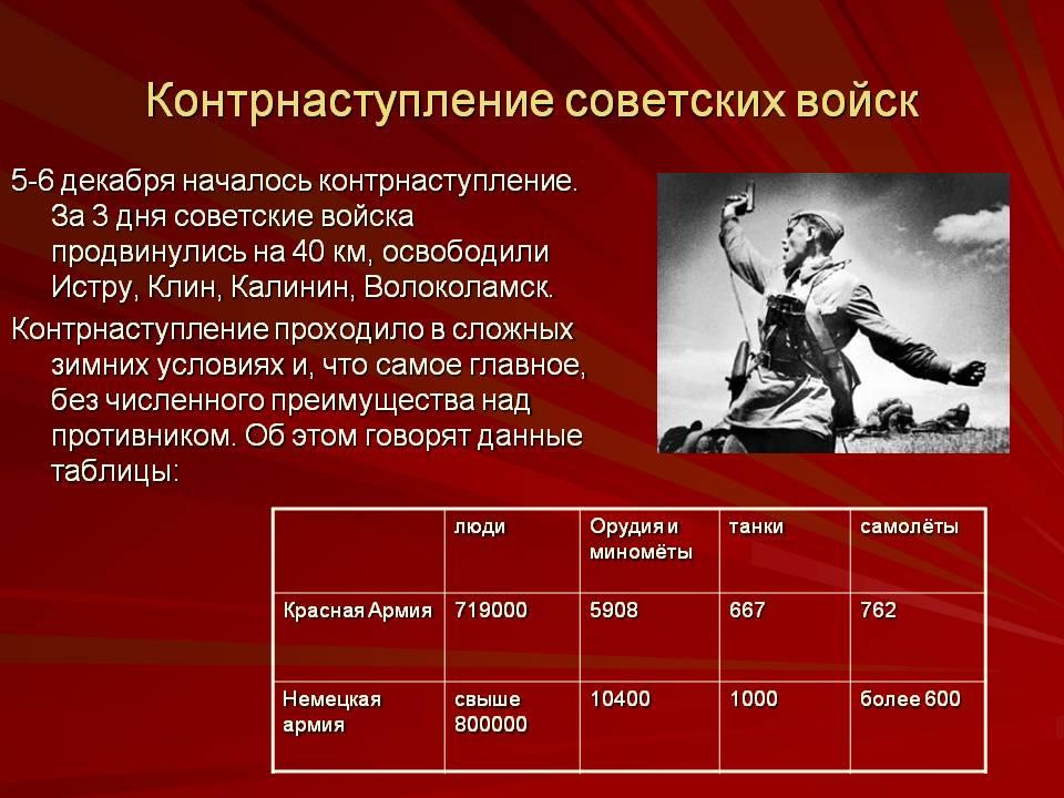75 лет назад началось контрнаступление советских войск под москвой