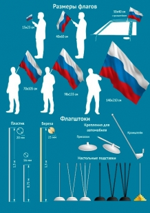 Флаг имперский  «Я русский»